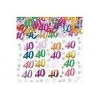 40 år fødselsdag konfetti